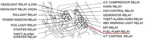 mitsubishi rvr 2012 fuse box 28 wiring diagram images