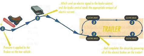 wiring diagrams for electric hydraulic kes electric