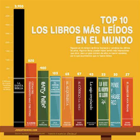 libro lo ms de la jos 233 francisco ruiz 191 cuales son los libros m 225 s leidos del mundo