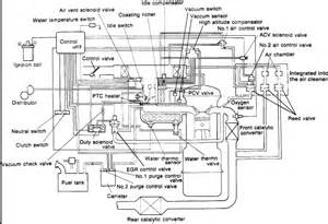 i need a vaccume hose diagram for a 1987 mazda up truck 2