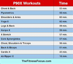 7 Reasons I The P90x Workout by What Is The Length Of P90x Quora
