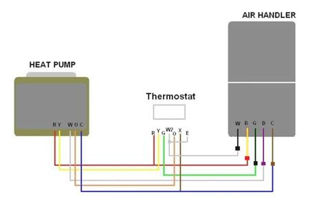 nest thermostat for heat wiring diagram wiring diagrams