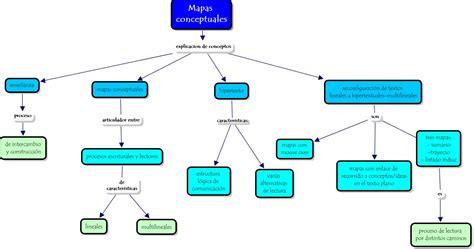 imagenes de mapas mentales famous mapa conceptual cmap