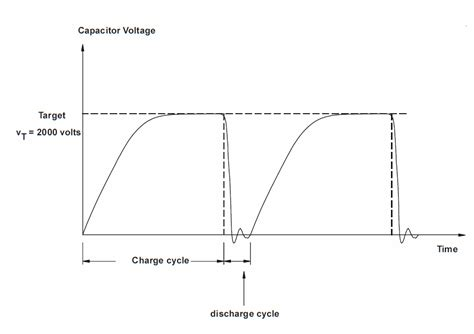 capacitor charge storage capacitor charge discharge circuits eeweb ixys tech community