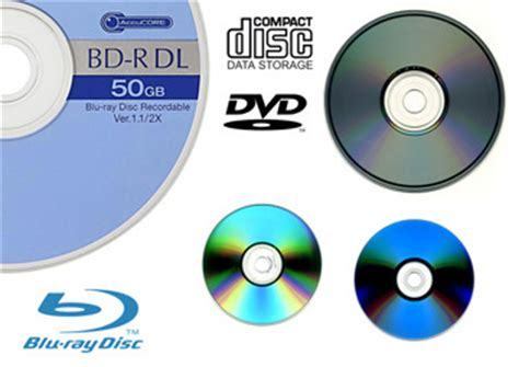 Cds Dvds And Discs Get Help From The Cd Repair Kit by Rom R R Rw Understanding The Optical Drive