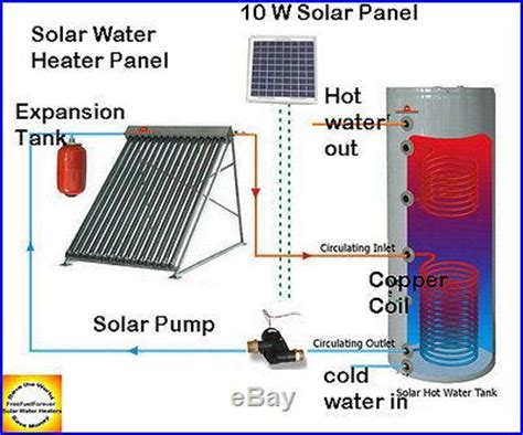 Water Heater Solar Panel pool heaters and solar panels 187 archive 187 solar water heater panel 20 srcc certified