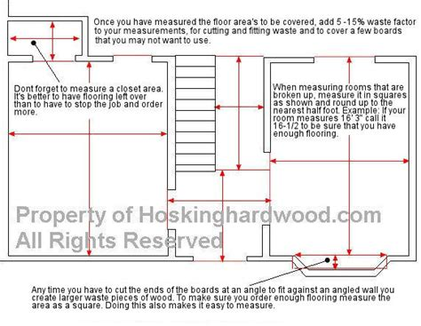 how to measure a room for flooring how to measure a room for installing a hardwood floor