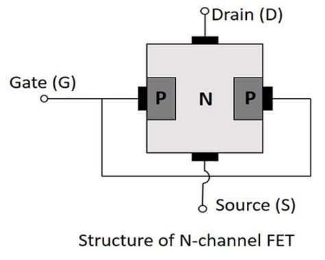 dioda fet dioda jfet 28 images jfet as blocking diode electrical engineering stack exchange jfet