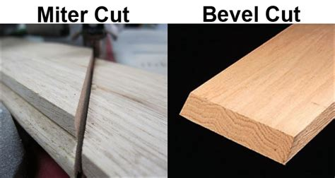 how to bevel under cut hair sawdust designs the 5 essential diy power tools