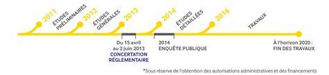 Rer C Calendrier Travaux De Modernisation Du Noeud Ferroviaire De Br 233 Tigny