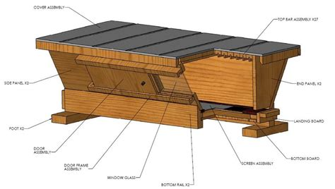 Plans For Top Bar Beehive by Beekeeping Forum Building A Top Bar Hive Garden Org
