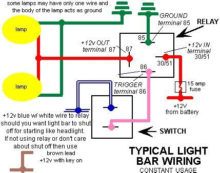 when to switch to 12 12 light cycle 31 best motorcycle wiring diagram images on