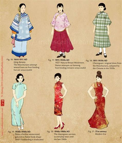 chinese traditional fashion timeline chinese styles throughout history 3 how to do stuff