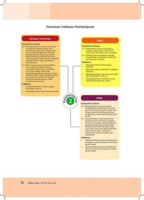 download buku supervisi kelas format microsofot word download buku guru dan siswa kelas 3 sd kurikulum 2013