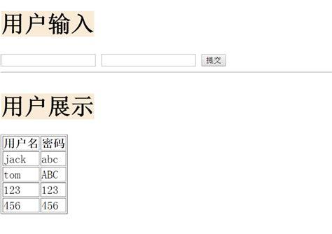 django jinja2 tutorial 开源web应用框架django图文教程 python教程 php中文网