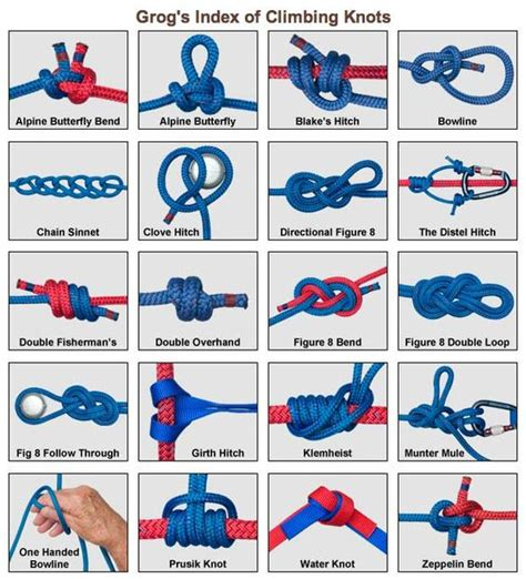 Easy Knots - at kvc we use the figure 8 follow through simple but