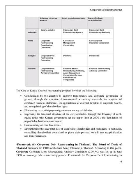 Debt Restructuring Template Corporate Debt Restructuring Studies India Report31