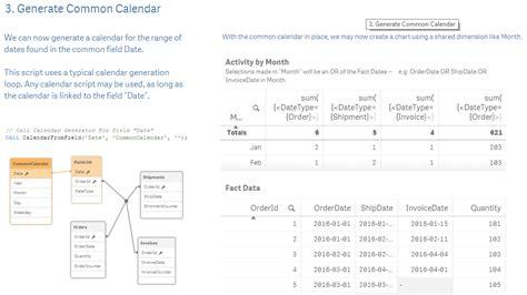 qlikview calendar tutorial search recipes qlikview cookbook