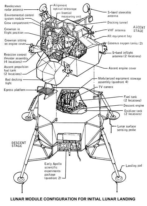 design criteria apollo 13 cutaways cortes esquem 225 ticos de aviones page 67 zona