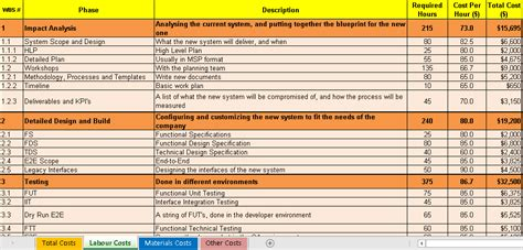 project cost management plan excel template home remodeling