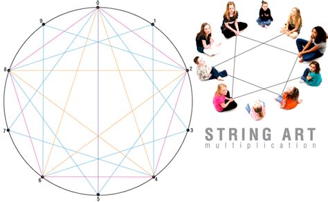 String Circle Pattern - e is for explore math string