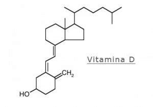 vitamina d carenza sintomi e soluzioni