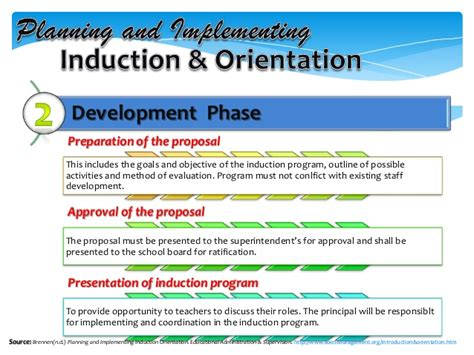define induction and placement define induction and what are its objectives 28 images thinking mathematically problem
