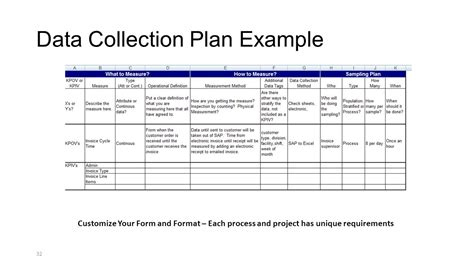 data collection plan template data collection plan template 28 images best photos of