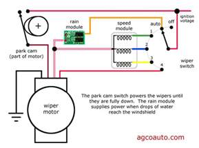 saturn wiper motor wiring diagram saturn free engine image for user manual