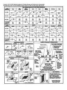 3d Building Design Online Free aws a2 4 weld symbols pdf