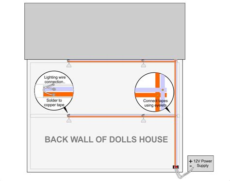 dolls house wiring and lighting guide from bromley craft