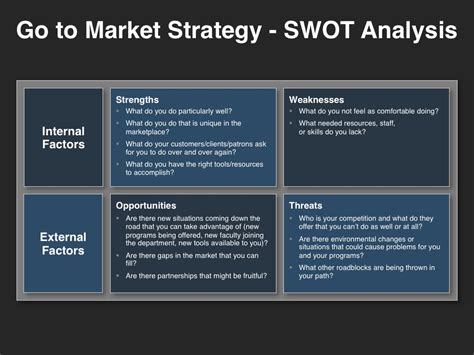 market sizing template go to market strategy template swot analysis marketing