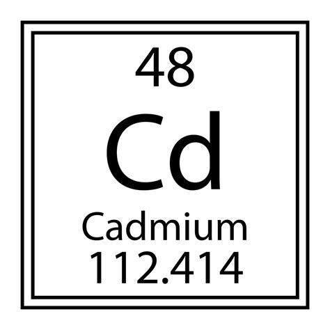 lead periodic symbol www imgkid the image kid has it
