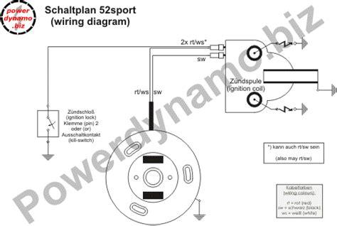 simplified wiring digrams html imageresizertool