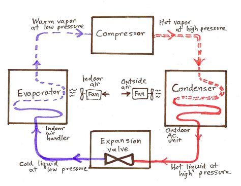 ts diagram refrigeration  compression printable diagram