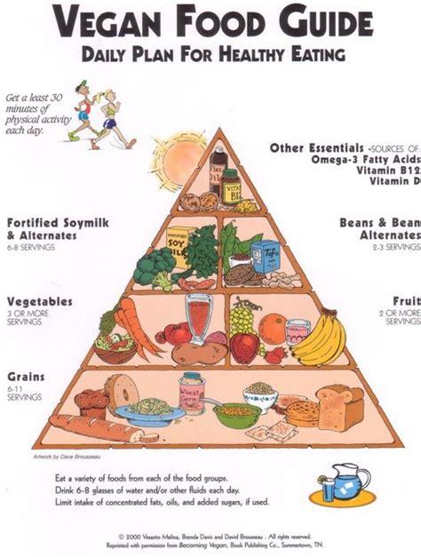 healthy fats list vegan vegan food guide daily plan for healthy grain