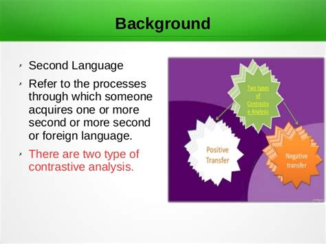 research papers on teaching as a second language buy as second language paper