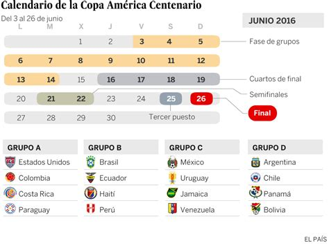 Calendario De Copa Oro 2015 Search Results For Copa Oro 2015 Calendar Calendar 2015
