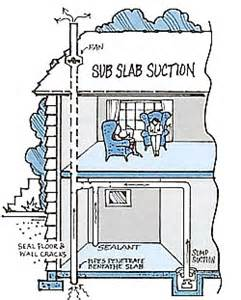 how to reduce radon gas in basement radon mitigation how to repair a high radon level
