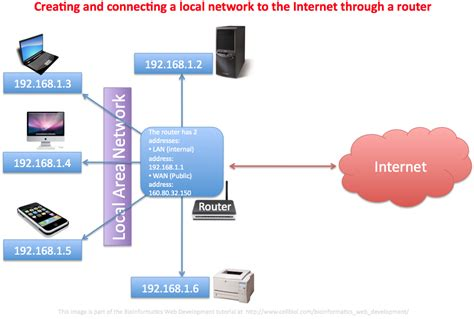 Connect To Office by How To Connect Router To The Image Of Router