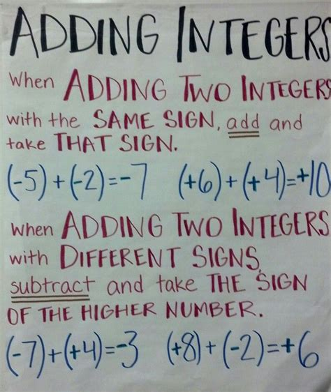 row row row your boat adding integers adding positive and negative integers math anchor charts