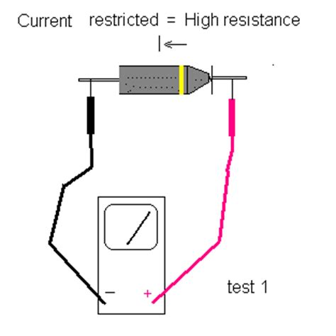 diode markings explained image gallery diode markings