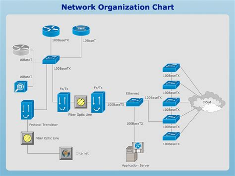 network diagram template conceptdraw sles computer and networks computer