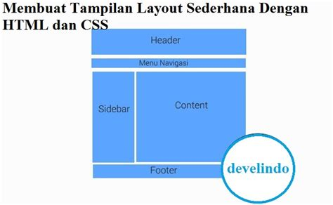 cara membuat website dengan html css dan javascript membuat layout header dengan css develindo web tutorial