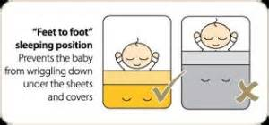 Extra Bedroom Ideas your newborn during the first few weeks mama jeaniusmama