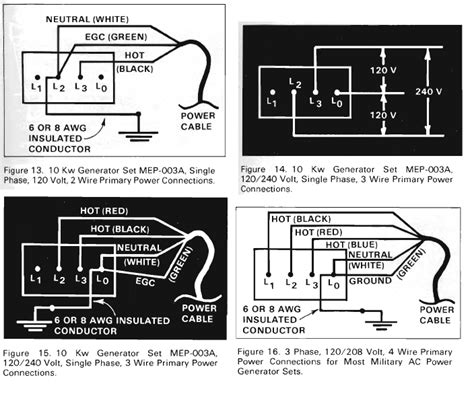 how to wire a mep002a or mep003a diesel generator green mountain generators