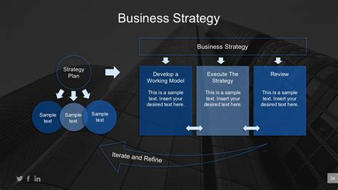 business strategy template powerpoint executive strategic planning powerpoint presentation