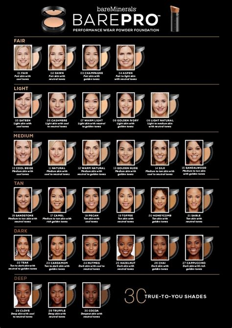 bare minerals foundation colors bare barepro shadefinder 1040 215 1467 2016