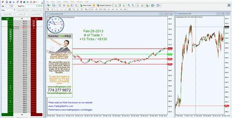 live futures trading room smileydot us tradingstarpro com how to master the emini market open