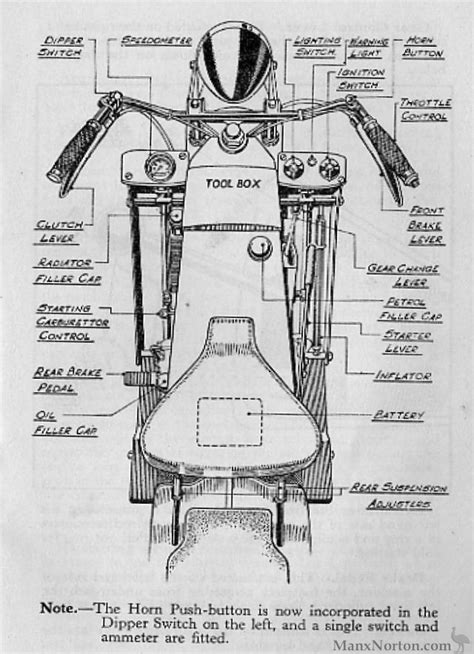 diagram of motorcycle controls velocette le 1953 controls diagram